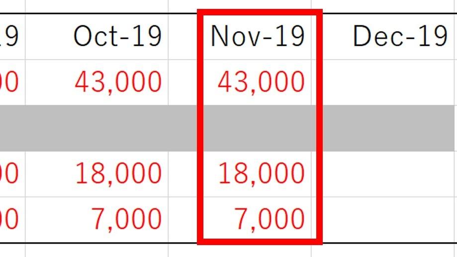 【残76万円】借金返済報告|各種ポイントが貯まりはじめた【2019年11月】